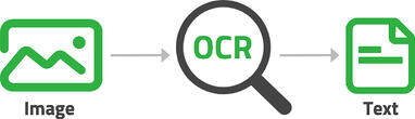 OCR-service-that-allows-to-convert-scanned-images-to-text_02